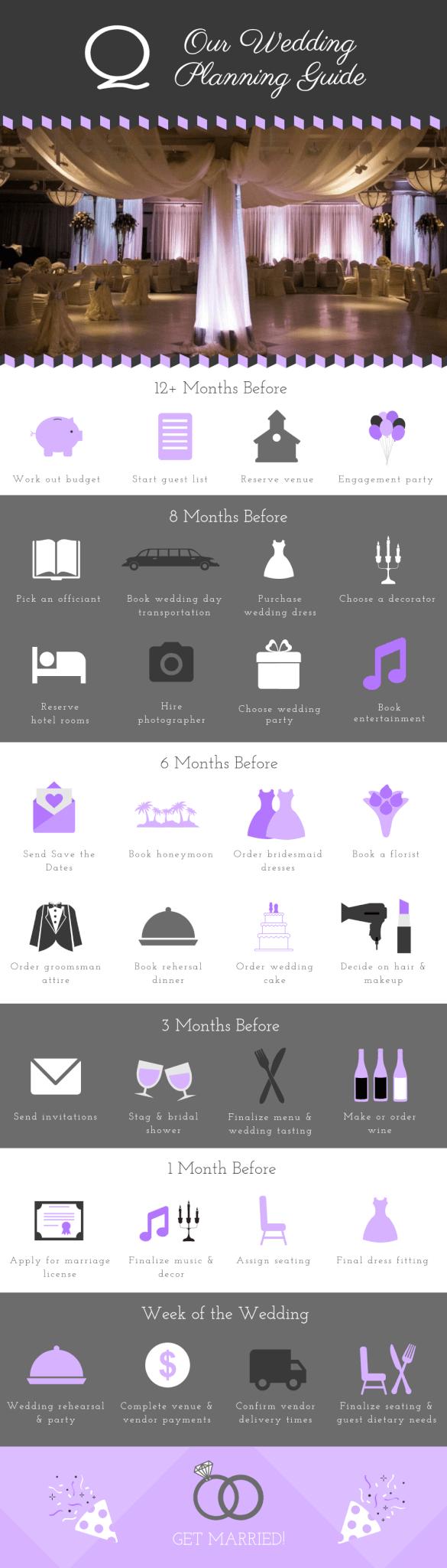 Wedding Planner Infographic